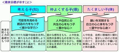 mokuhyo_setumei.jpg